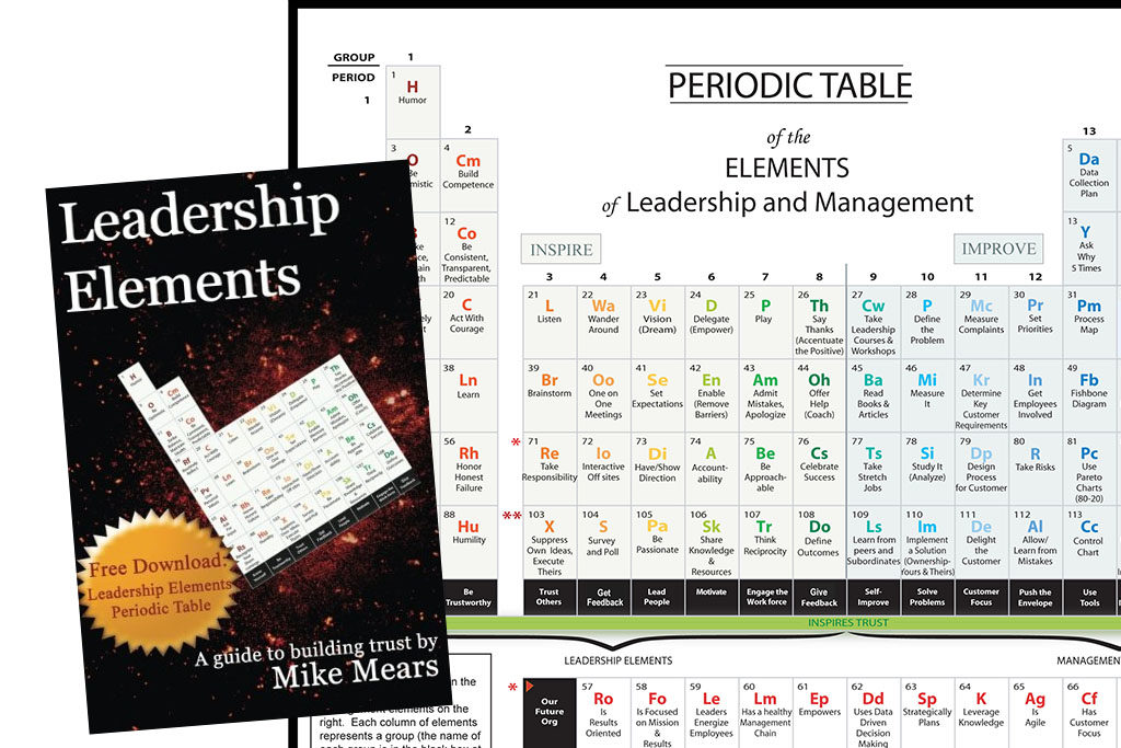 Leadership Elements