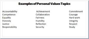 values-topics