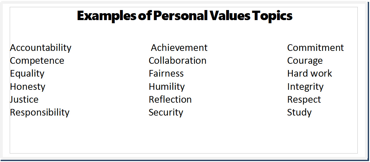Values top personal How to
